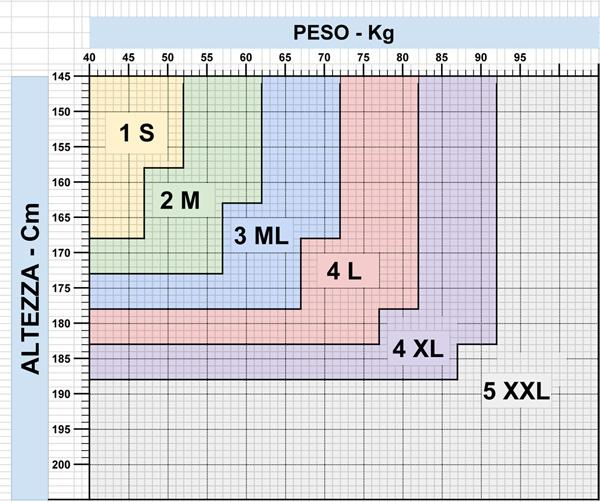 Tabella-altezza-x-peso
