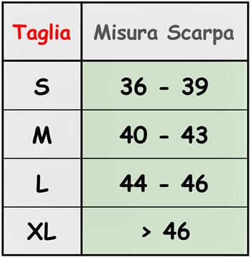 TABELLE-Gamba-e-Caviglia11