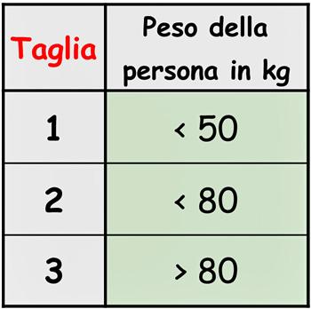 TABELLE-Piede2